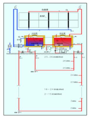 先进性4:智能控制柜   智能控制,全自动运行,操作简单,动力柜